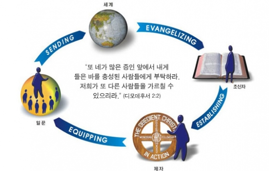 Daegu English Churches Ministry Profile Banner Navigators ministry_24